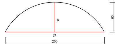 p3显示屏弦高弦长