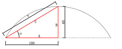 p3弧形屏弦高弦长计算方法
