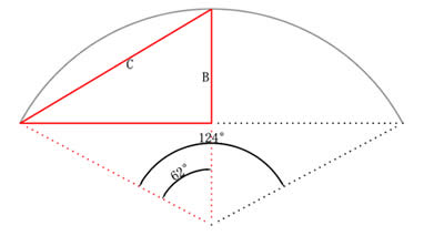 p3弧形led显示屏弧度计算