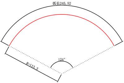 p3led弧形屏斜边长计算